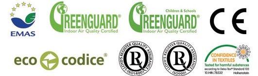 greengaurd certification